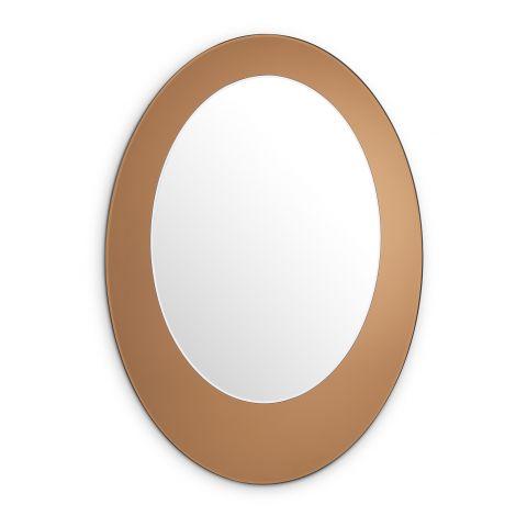 Mirror DeVito
